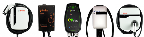 Find Out The Required Power For Your Charging Station By Evs Chargehub