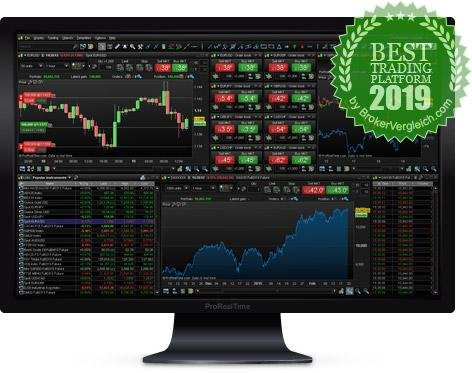 Trading indices: Why is indices trading advantageous?